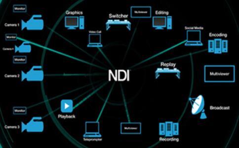 国产NDI直播摄像机面世!原生兼容NDI®|HX协议