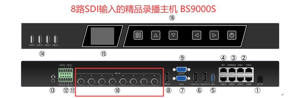 8路SDI输入的录播主机您见过吗?BS9000S精